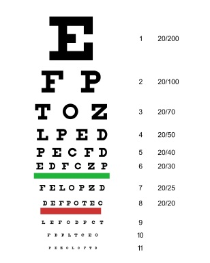 Reading glasses diopter chart poor vision