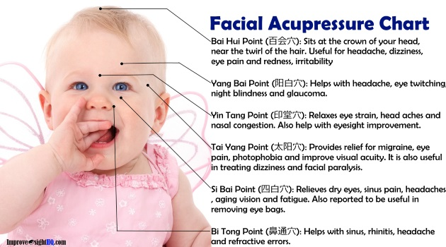 Acupressure For Eyes: 17 Acupressure Points To Improve Eyesight Now!